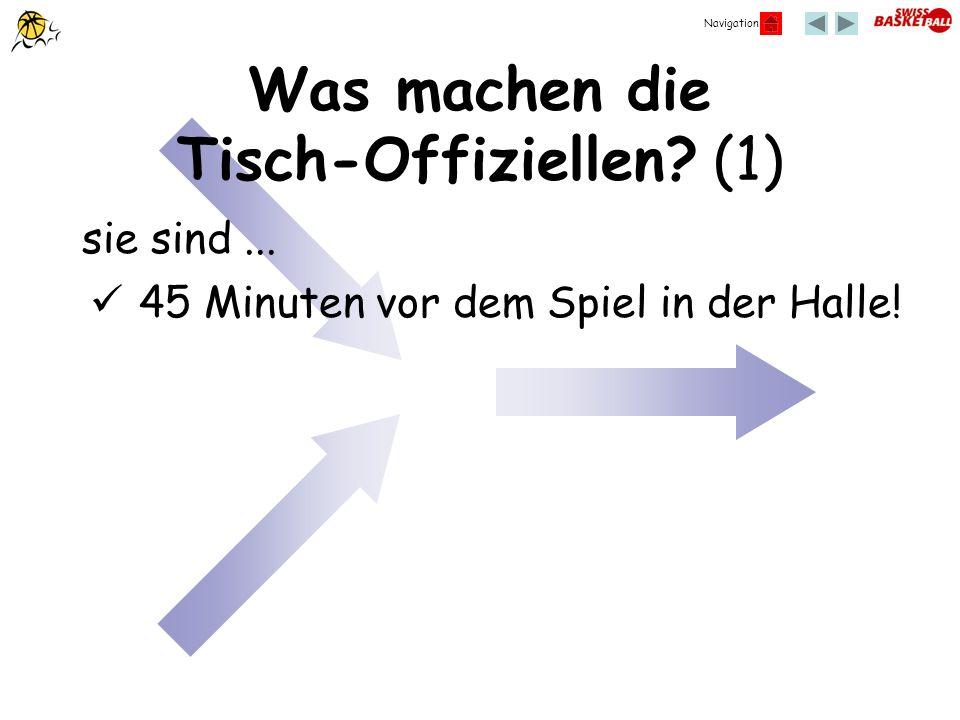 Navigation das Matchblatt führen (5) + Neue Spieler (Wechsel).