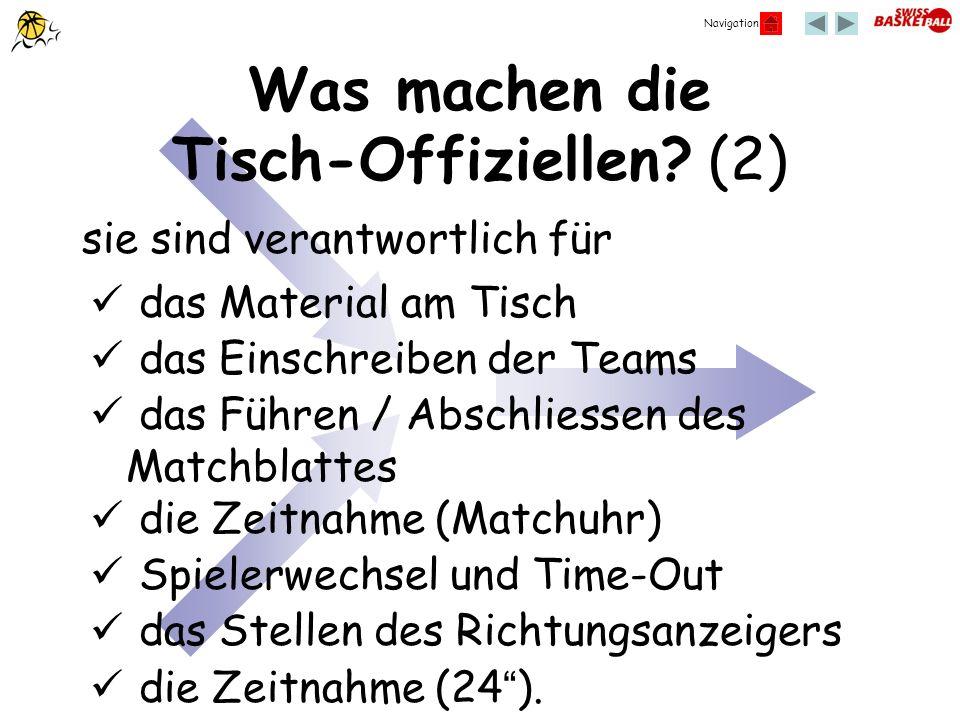 Navigation Was machen die Tisch-Offiziellen? (2) sie sind verantwortlich für das Führen / Abschliessen des Matchblattes die Zeitnahme (Matchuhr) das E
