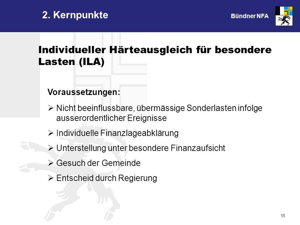 Bündner NFA 15 2.