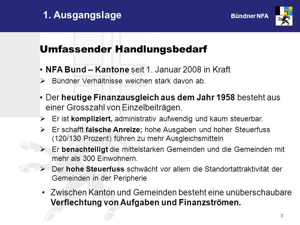 Bündner NFA 3 1. Ausgangslage NFA Bund – Kantone seit 1.