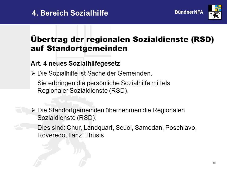 Bündner NFA 30 4. Bereich Sozialhilfe Art.