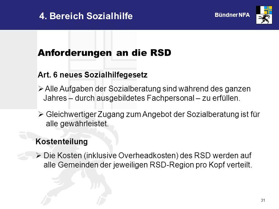 Bündner NFA 31 4. Bereich Sozialhilfe Art.