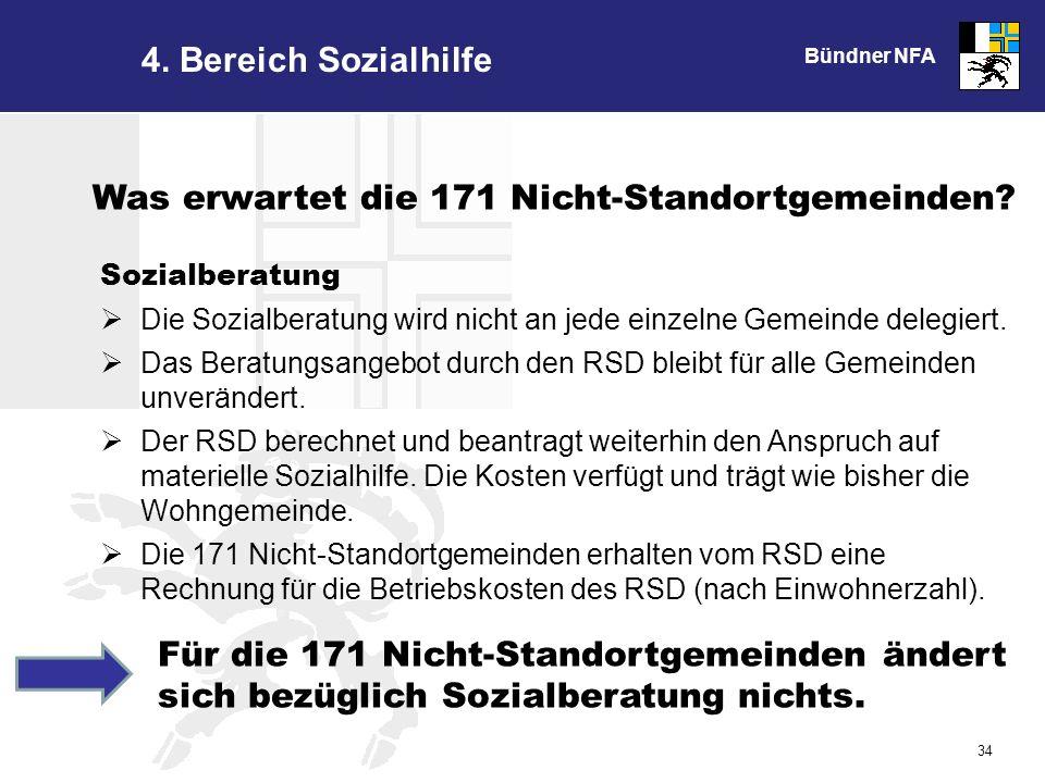 Bündner NFA 34 4.