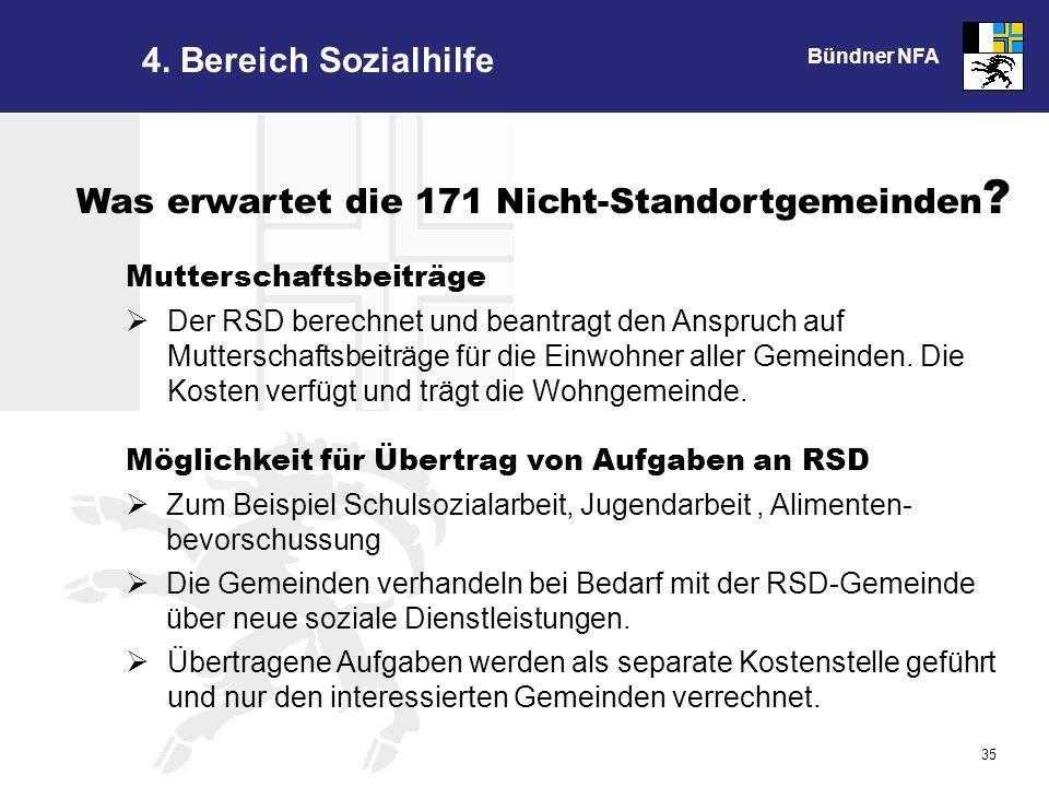 Bündner NFA 35 4.