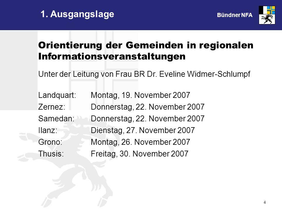 Bündner NFA 45 Schlussbemerkung Die Bündner NFA – Ein nötiges, ausgereiftes und ausgewogenes Projekt für Graubünden