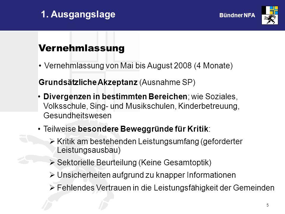 Bündner NFA 16 Finanz- und Aufgabenentflechtung 24 Bereiche Richtung Gemeinden 28 Bereiche + 3 Bereiche Gesundheit (Einheitliche Beitragssätze von 85%) Entflechtung Richtung Kanton 2.
