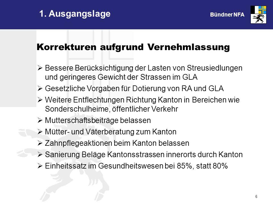 Bündner NFA 7 1.Ausgangslage Grosser Rat Prüfung der Botschaft durch Fachkommissionen (inkl.