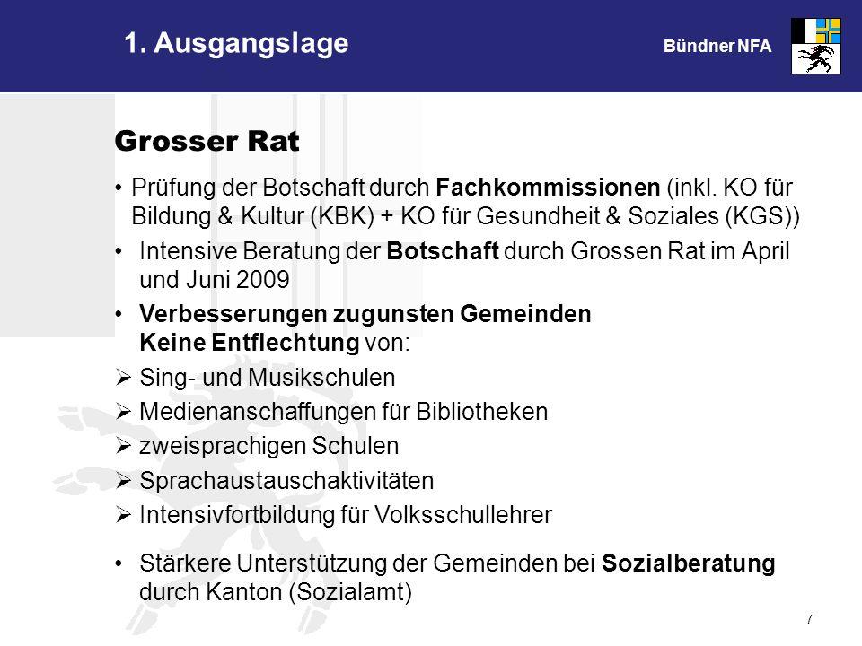 Bündner NFA 7 1. Ausgangslage Grosser Rat Prüfung der Botschaft durch Fachkommissionen (inkl.