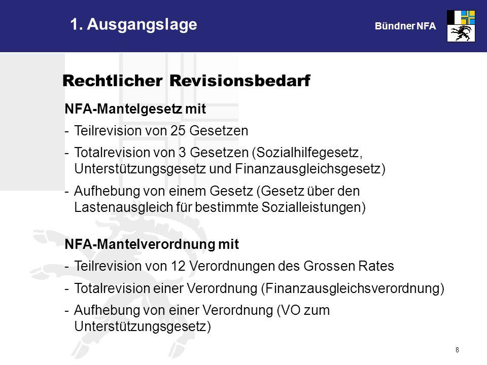 Bündner NFA 8 1.