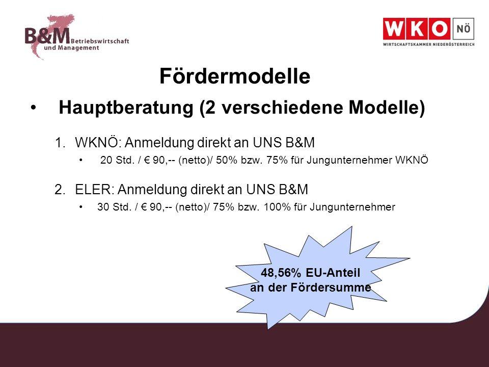 Fördermodelle Hauptberatung (2 verschiedene Modelle) 1.WKNÖ: Anmeldung direkt an UNS B&M 20 Std. / 90,-- (netto)/ 50% bzw. 75% für Jungunternehmer WKN