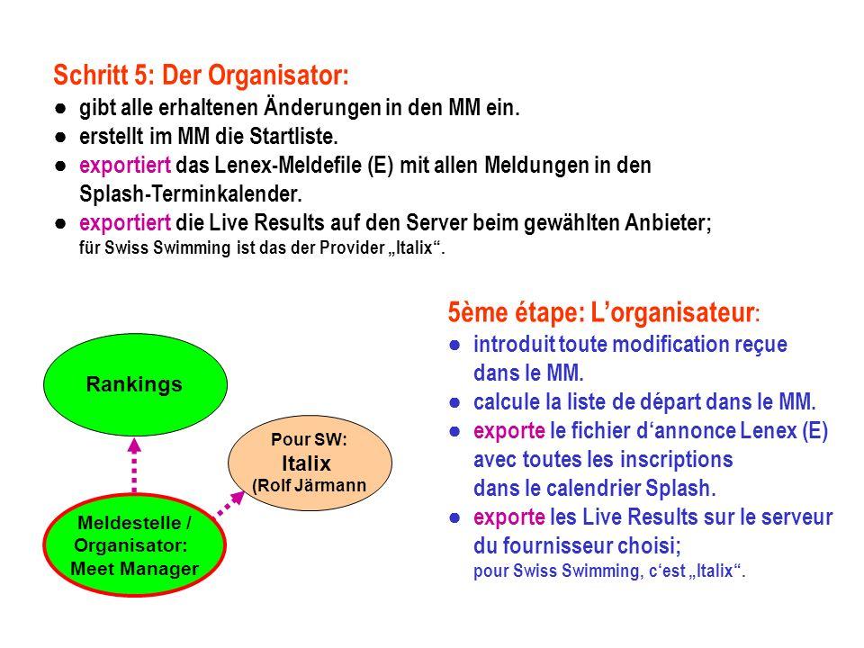 Rankings Schritt 5: Der Organisator: gibt alle erhaltenen Änderungen in den MM ein.