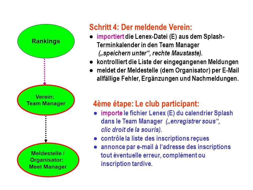 Rankings Schritt 4: Der meldende Verein: importiert die Lenex-Datei (E) aus dem Splash- Terminkalender in den Team Manager (speichern unter, rechte Maustaste).