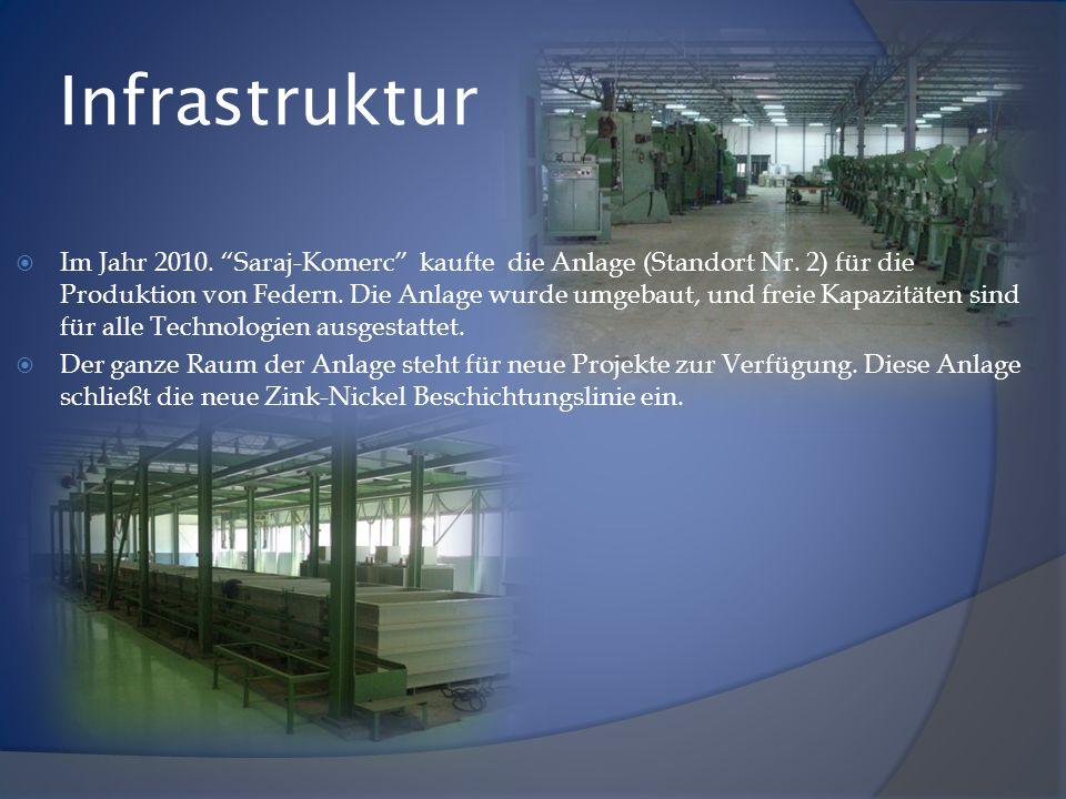 Infrastruktur Im Jahr 2010. Saraj-Komerc kaufte die Anlage (Standort Nr. 2) für die Produktion von Federn. Die Anlage wurde umgebaut, und freie Kapazi