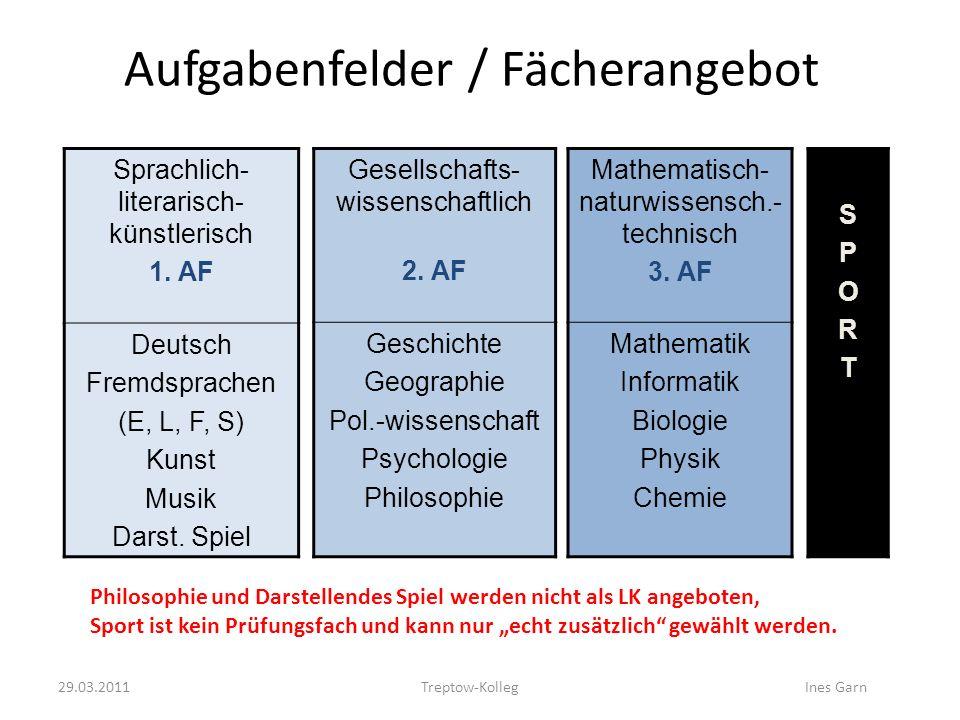 Aufgabenfelder / Fächerangebot Treptow-KollegInes Garn Sprachlich- literarisch- künstlerisch 1. AF Deutsch Fremdsprachen (E, L, F, S) Kunst Musik Dars
