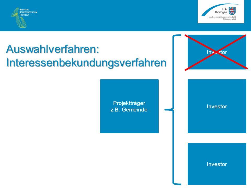 Investor Projektträger z.B. Gemeinde Investor Auswahlverfahren: Interessenbekundungsverfahren