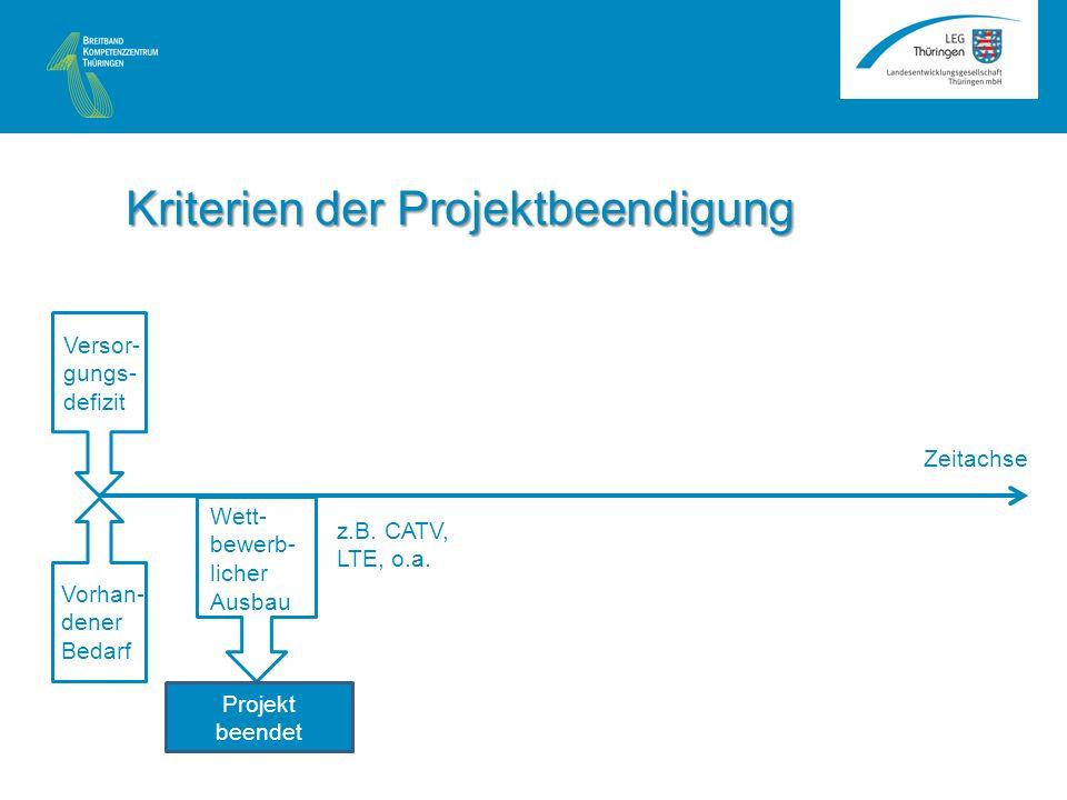 Zeitachse Kriterien der Projektbeendigung Wett- bewerb- licher Ausbau Projekt beendet Versor- gungs- defizit Vorhan- dener Bedarf z.B.
