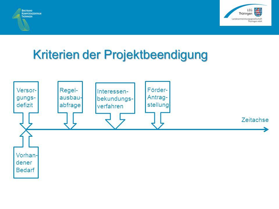 Zeitachse Kriterien der Projektbeendigung Versor- gungs- defizit Vorhan- dener Bedarf Regel- ausbau- abfrage Förder- Antrag- stellung Interessen- bekundungs- verfahren
