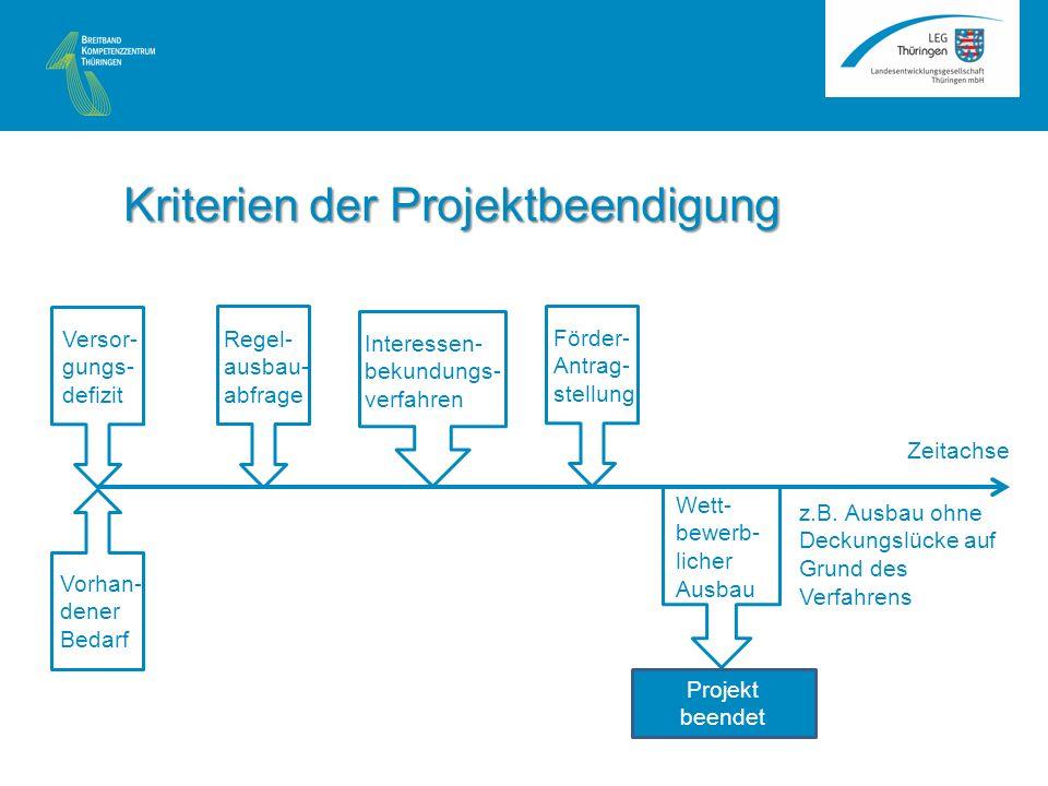 Zeitachse Wett- bewerb- licher Ausbau Projekt beendet Kriterien der Projektbeendigung Versor- gungs- defizit Vorhan- dener Bedarf Regel- ausbau- abfrage Förder- Antrag- stellung z.B.