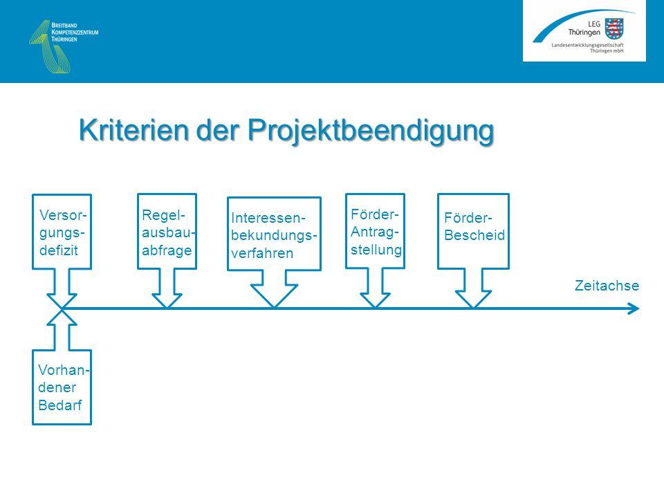 Kriterien der Projektbeendigung Versor- gungs- defizit Vorhan- dener Bedarf Zeitachse Regel- ausbau- abfrage Förder- Antrag- stellung Förder- Bescheid Interessen- bekundungs- verfahren
