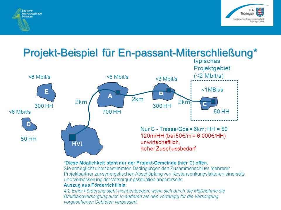 A B C HVt <1MBit/s <3 Mbit/s <6 Mbit/s 2km 50 HH 300 HH 700 HH Nur C - Trasse/Gde = 6km; HH = 50 120m/HH (bei 50/m = 6.000/HH) unwirtschaftlich, hoher Zuschussbedarf typisches Projektgebiet (<2 Mbit/s) E D 50 HH 300 HH Projekt-Beispiel für En-passant-Miterschließung* <6 Mbit/s *Diese Möglichkeit steht nur der Projekt-Gemeinde (hier C) offen.