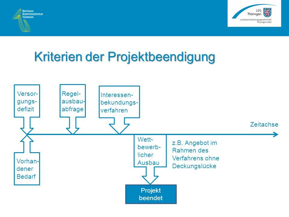 Zeitachse Kriterien der Projektbeendigung Versor- gungs- defizit Vorhan- dener Bedarf Regel- ausbau- abfrage Wett- bewerb- licher Ausbau Projekt beendet z.B.