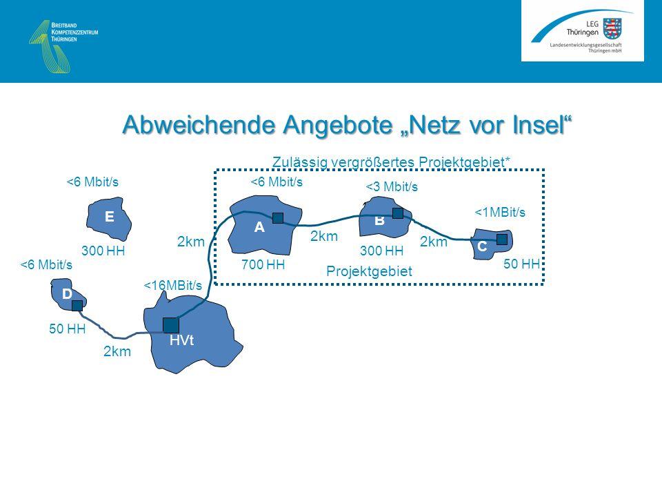 <6 Mbit/s A B C HVt <16MBit/s <1MBit/s <3 Mbit/s <6 Mbit/s 2km 50 HH 300 HH 700 HH Projektgebiet E D 50 HH 300 HH Zulässig vergrößertes Projektgebiet* 2km Abweichende Angebote Netz vor Insel