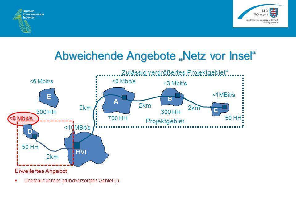 <6 Mbit/s A B C HVt <16MBit/s <1MBit/s <3 Mbit/s <6 Mbit/s 2km 50 HH 300 HH 700 HH Projektgebiet E D 50 HH 300 HH Erweitertes Angebot Überbaut bereits grundversorgtes Gebiet (-) Zulässig vergrößertes Projektgebiet* 2km Abweichende Angebote Netz vor Insel