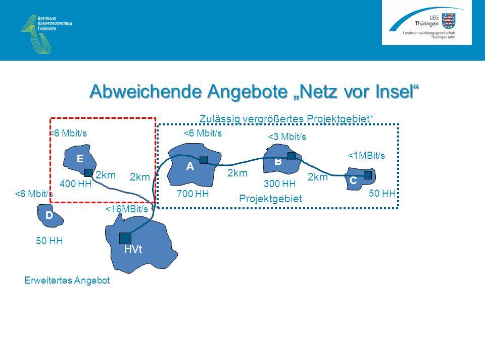 <6 Mbit/s A B C HVt <16MBit/s <1MBit/s <3 Mbit/s <6 Mbit/s 2km 50 HH 300 HH 700 HH Projektgebiet Abweichende Angebote Netz vor Insel E D 50 HH 400 HH Zulässig vergrößertes Projektgebiet* 2km Erweitertes Angebot