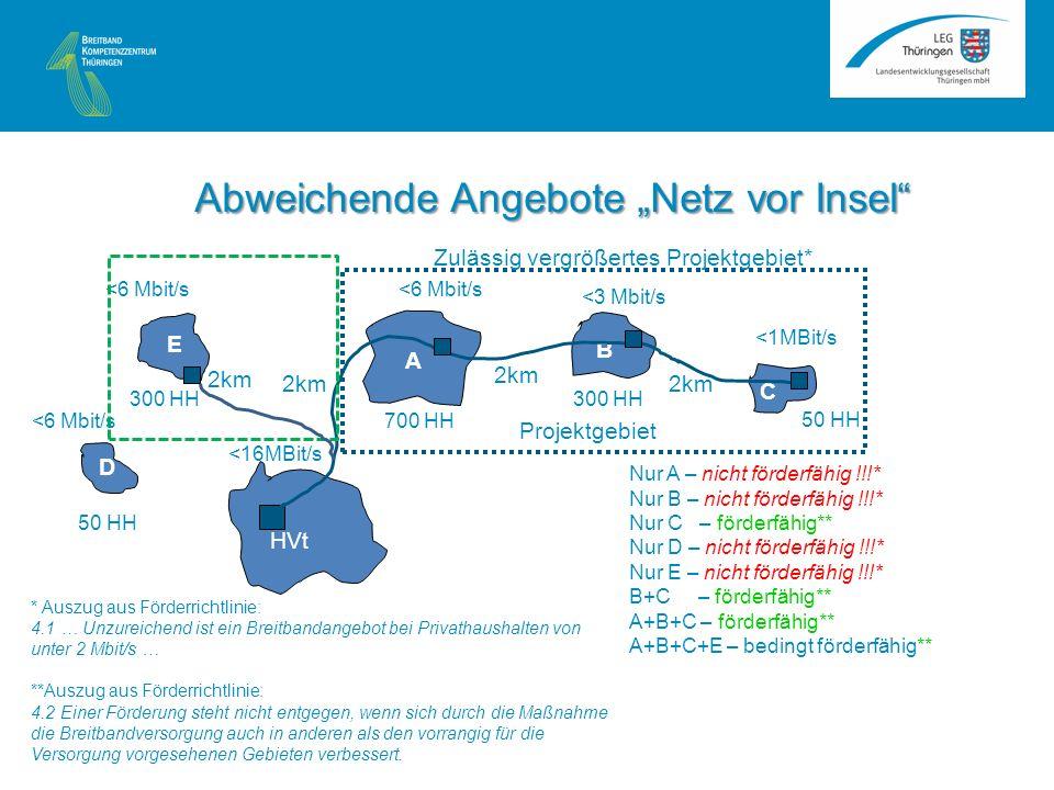 * Auszug aus Förderrichtlinie: 4.1 … Unzureichend ist ein Breitbandangebot bei Privathaushalten von unter 2 Mbit/s … **Auszug aus Förderrichtlinie: 4.2 Einer Förderung steht nicht entgegen, wenn sich durch die Maßnahme die Breitbandversorgung auch in anderen als den vorrangig für die Versorgung vorgesehenen Gebieten verbessert.