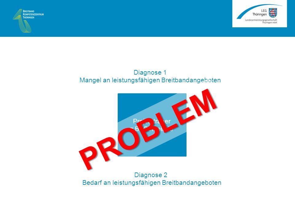 Bewilligungsbehörde (TAB) Prüfung des Antrages gemäß Förderrichtlinie Breitbandkompetenzzentrum Fachtechnische Prüfung des Antrages Fachtechnische Stellungnahme Darstellung des Prozesses