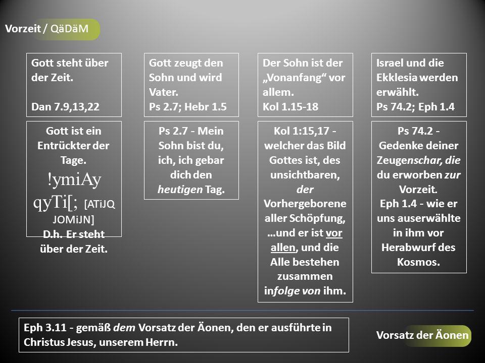 Vorzeit / QäDäM Gott steht über der Zeit. Dan 7.9,13,22 Gott zeugt den Sohn und wird Vater.