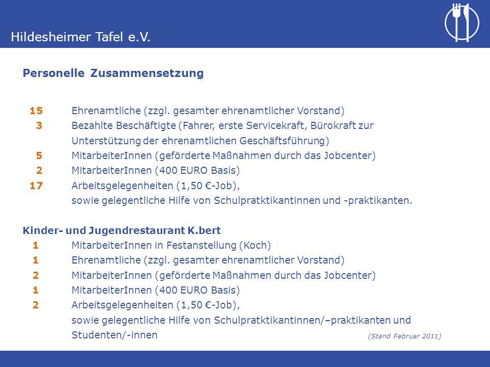 Hildesheimer Tafel e.V. 15Ehrenamtliche (zzgl. gesamter ehrenamtlicher Vorstand) 3 Bezahlte Beschäftigte (Fahrer, erste Servicekraft, Bürokraft zur Un