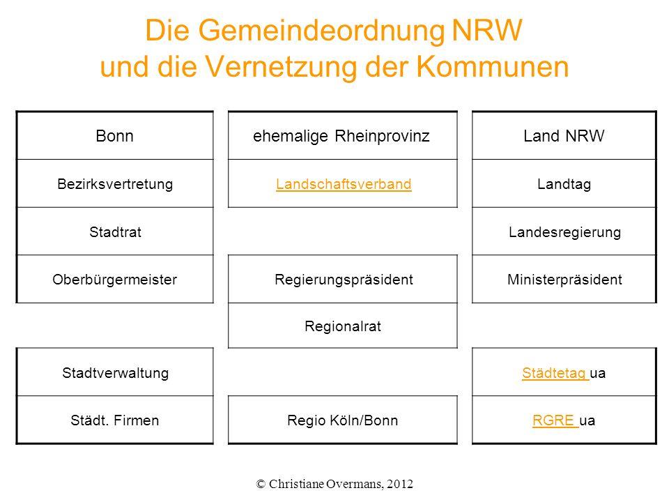 Die Gemeindeordnung NRW und die Vernetzung der Kommunen Bonnehemalige RheinprovinzLand NRW BezirksvertretungLandschaftsverbandLandtag StadtratLandesre