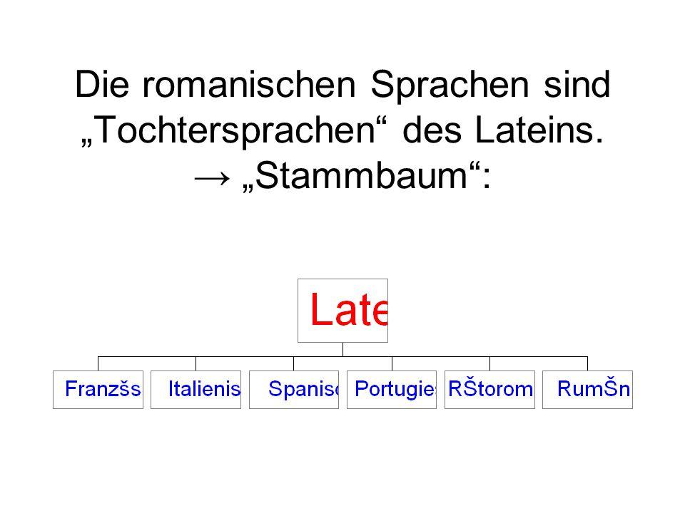 Die romanischen Sprachen sind Tochtersprachen des Lateins. Stammbaum: