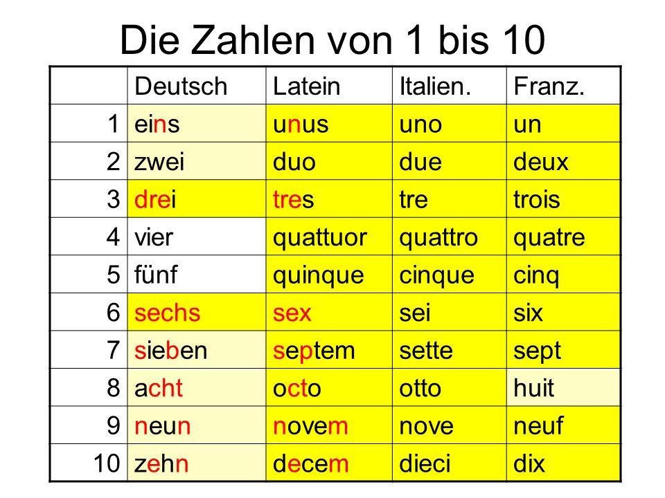 Die Zahlen von 1 bis 10 DeutschLateinItalien.Franz. 1einsunusunoun 2zweiduoduedeux 3dreitrestretrois 4vierquattuorquattroquatre 5fünfquinquecinquecinq