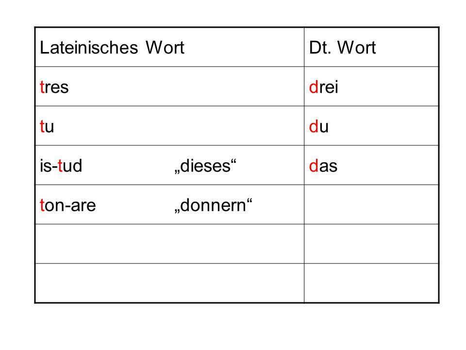 Lateinisches WortDt. Wort tresdrei tutududu is-tuddiesesdas ton-aredonnern