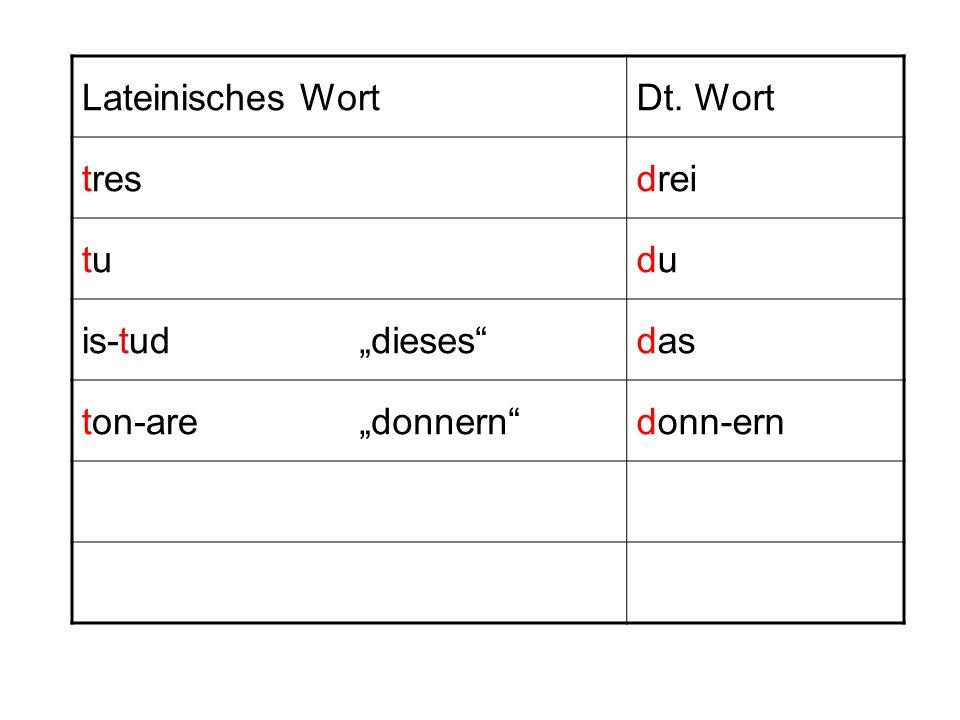 Lateinisches WortDt. Wort tresdrei tutududu is-tuddiesesdas ton-aredonnerndonn-ern