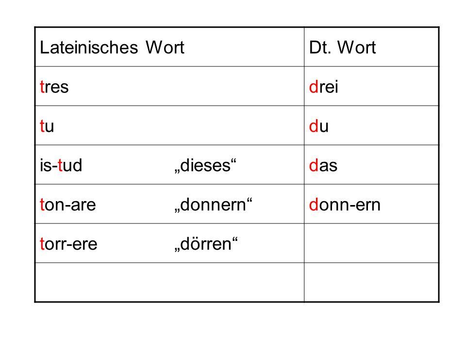 Lateinisches WortDt. Wort tresdrei tutududu is-tuddiesesdas ton-aredonnerndonn-ern torr-eredörren