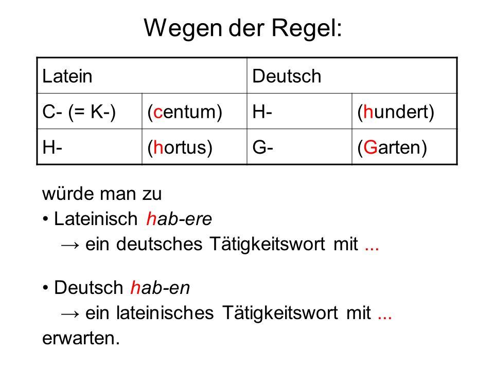 Wegen der Regel: LateinDeutsch C- (= K-)(centum)H-(hundert) H-(hortus)G-(Garten) würde man zu Lateinisch hab-ere ein deutsches Tätigkeitswort mit... D