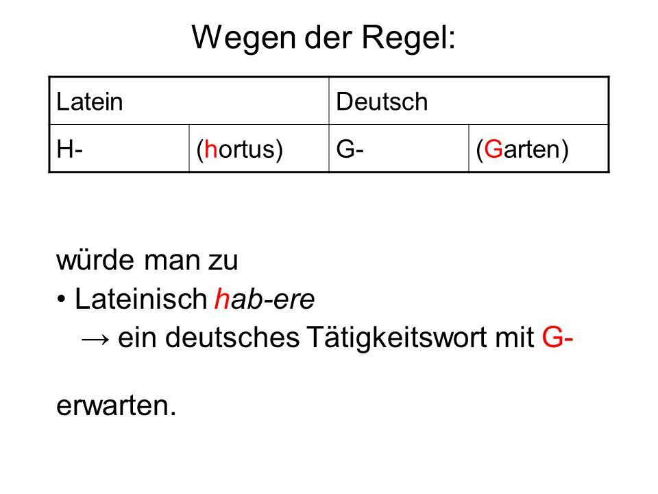 Wegen der Regel: LateinDeutsch H-(hortus)G-(Garten) würde man zu Lateinisch hab-ere ein deutsches Tätigkeitswort mit G- erwarten.