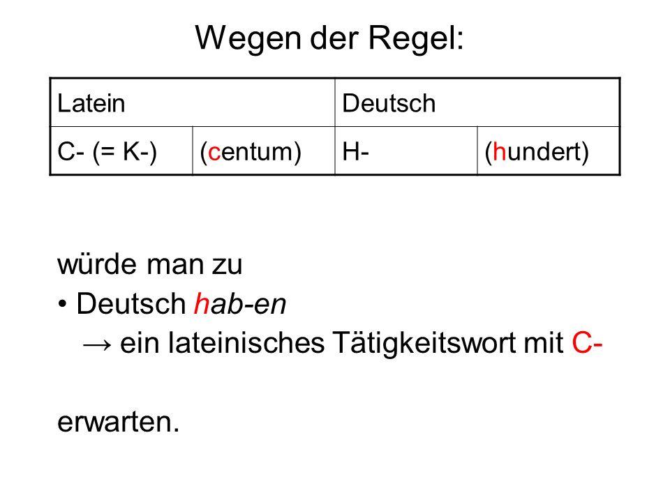Wegen der Regel: LateinDeutsch C- (= K-)(centum)H-(hundert) würde man zu Deutsch hab-en ein lateinisches Tätigkeitswort mit C- erwarten.