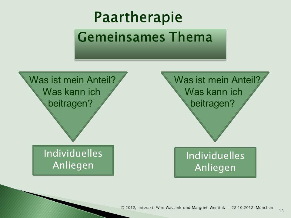 Paartherapie © 2012, Interakt, Wim Wassink und Margriet Wentink - 22.10.2012 München 13 Gemeinsames Thema Was ist mein Anteil.