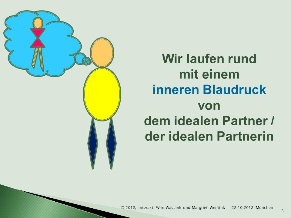 3 Wir laufen rund mit einem inneren Blaudruck von dem idealen Partner / der idealen Partnerin