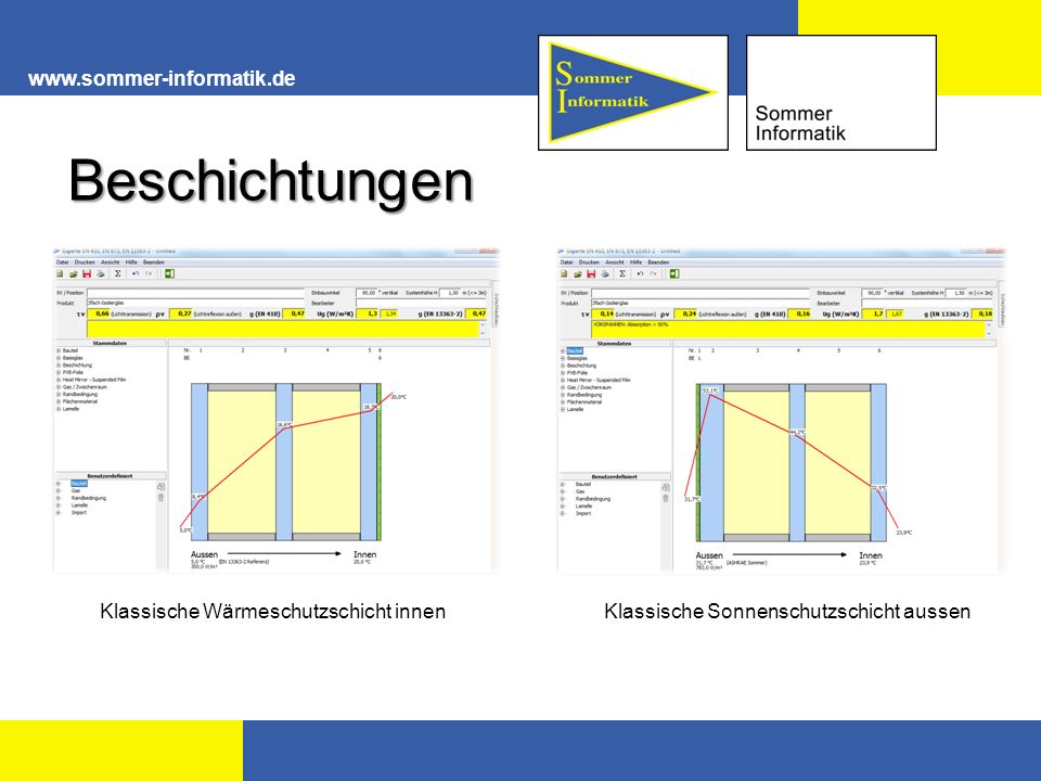 www.sommer-informatik.de Beschichtungen Klassische Wärmeschutzschicht innenKlassische Sonnenschutzschicht aussen