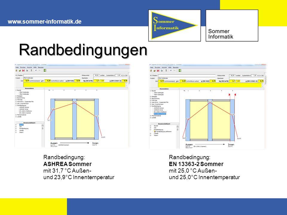 www.sommer-informatik.de Randbedingungen Randbedingung: ASHREA Sommer mit 31,7 °C Außen- und 23,9°C Innentemperatur Randbedingung: EN 13363-2 Sommer m