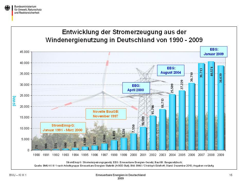 BMU – KI III 1 Erneuerbare Energien in Deutschland 2009 15