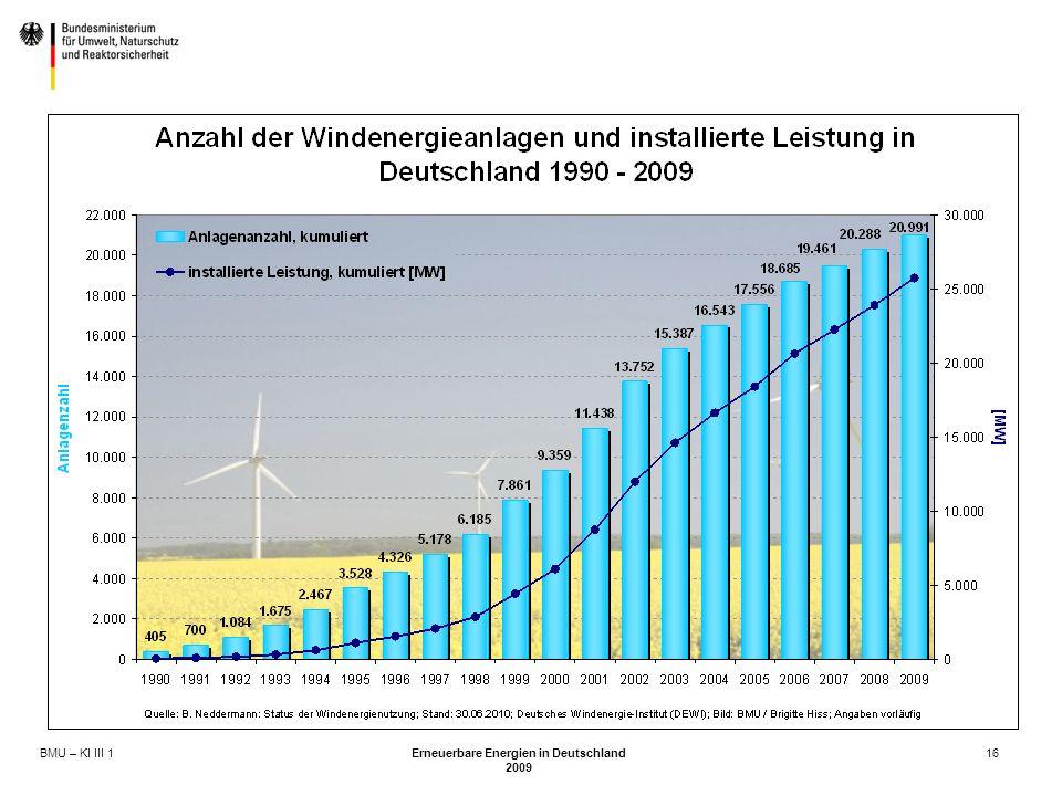 BMU – KI III 1 Erneuerbare Energien in Deutschland 2009 16