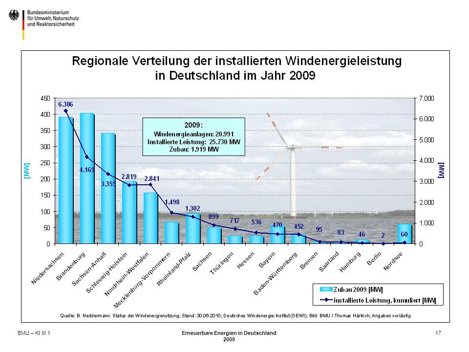 BMU – KI III 1 Erneuerbare Energien in Deutschland 2009 17
