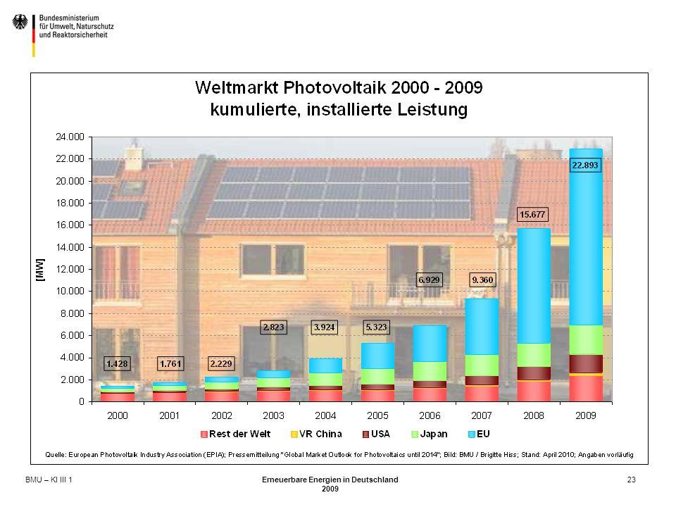 BMU – KI III 1 Erneuerbare Energien in Deutschland 2009 23