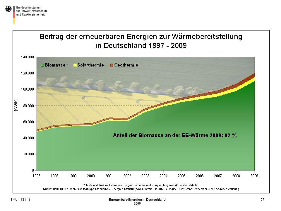 BMU – KI III 1 Erneuerbare Energien in Deutschland 2009 27